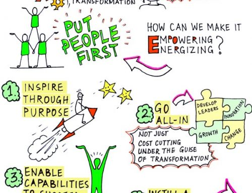 ARTICLE SHARE: Putting People First | Leading in an Era of Constant Transformation